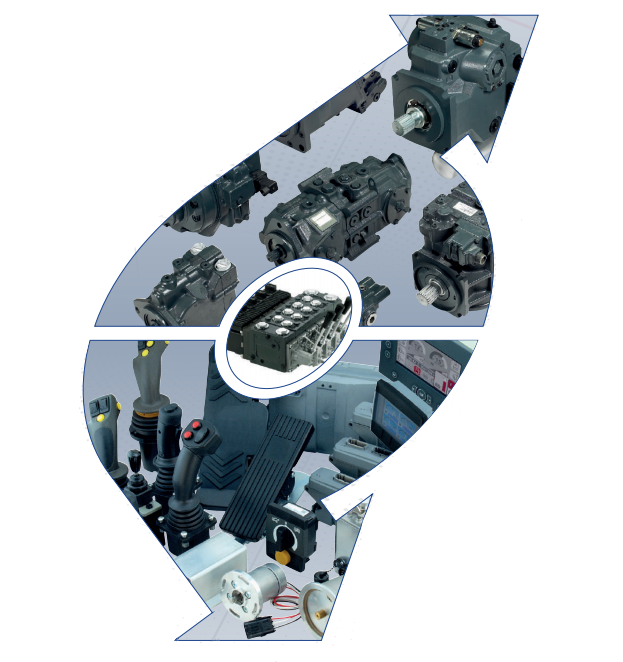 Hi Power, Irelands largest and longest established Hydraulic Components and Systems Provider