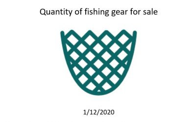 Quantity of fishing gear for sale