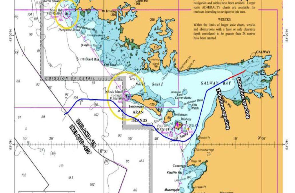 Marine Route Survey Operation on Aran Grounds